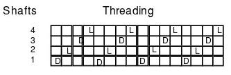 doublethreading